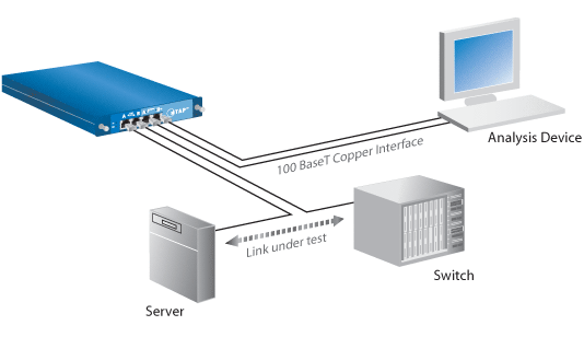 Network Instruments 10/100 Copper nTap Deployment